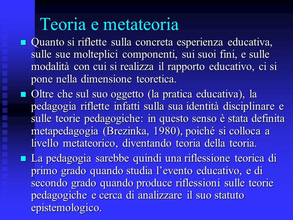 Teoria e metateoria
