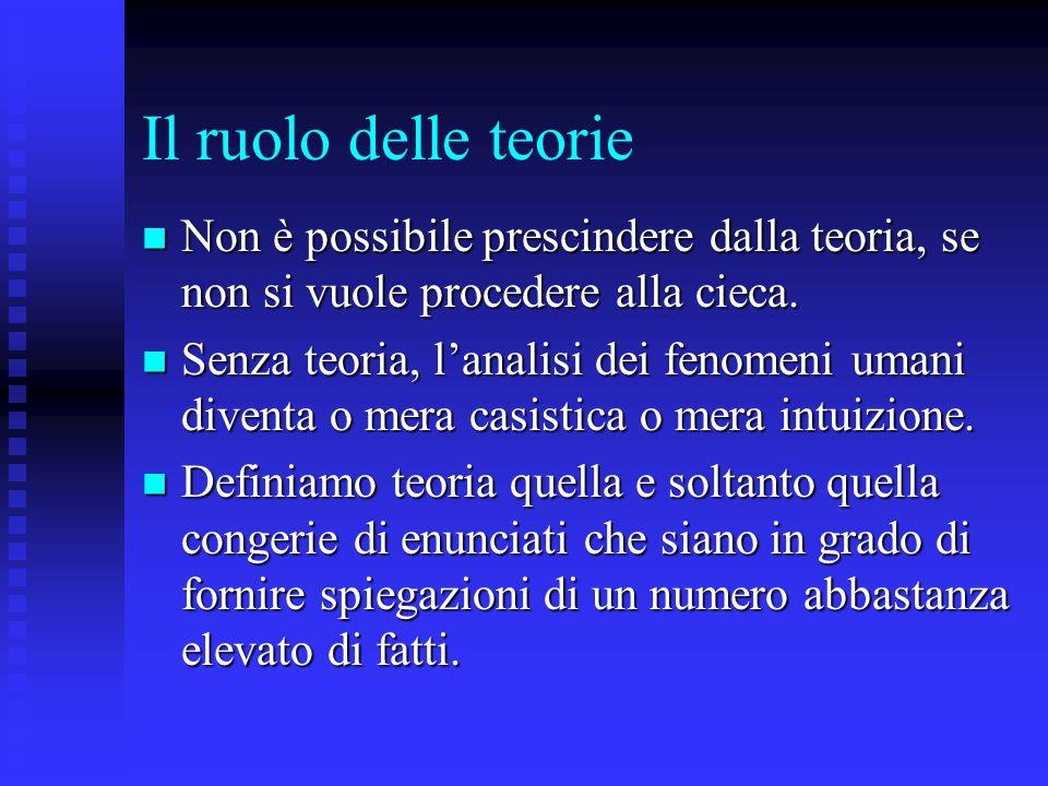 Il ruolo delle teorie Non è possibile prescindere dalla teoria, se non si vuole procedere alla cieca.