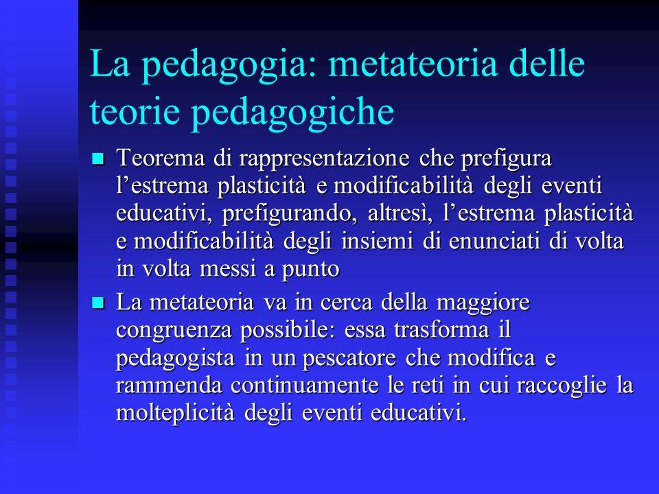 La pedagogia: metateoria delle teorie pedagogiche