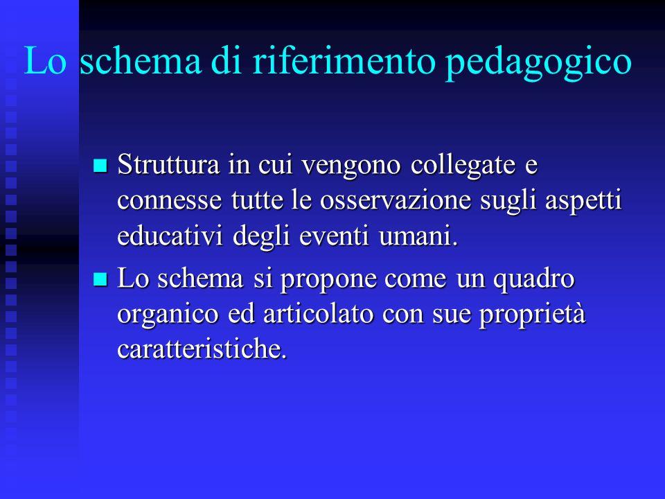 Lo schema di riferimento pedagogico