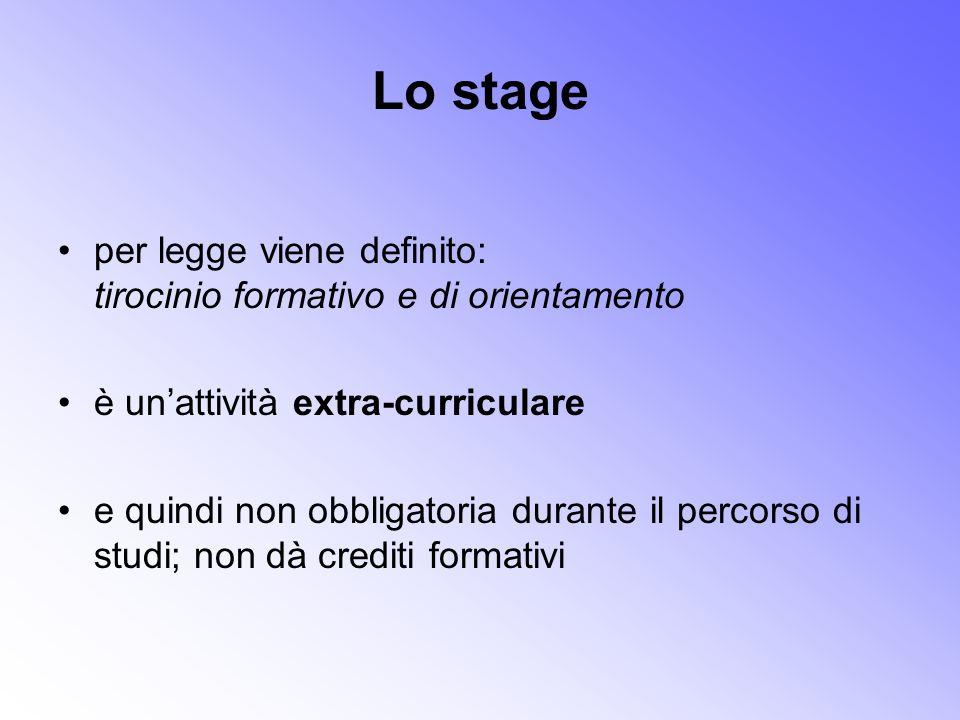 Lo stage per legge viene definito: tirocinio formativo e di orientamento. è un'attività extra-curriculare.