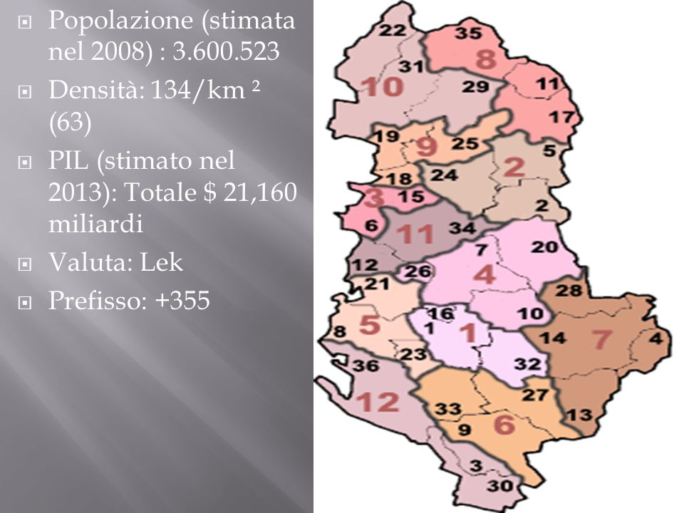 Popolazione (stimata nel 2008) : 3.600.523