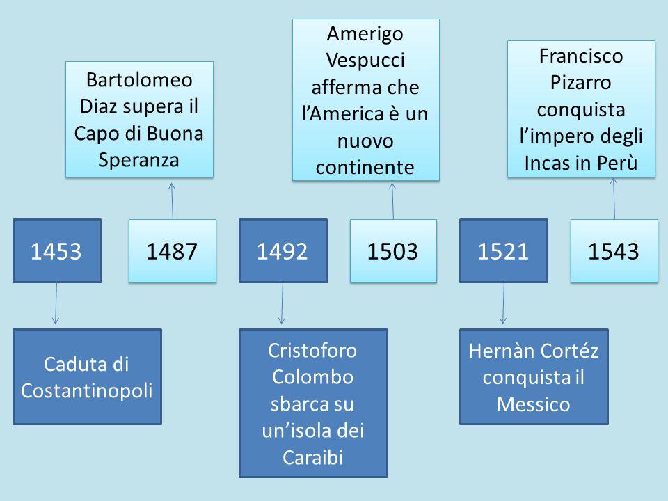 Amerigo Vespucci afferma che l'America è un nuovo continente