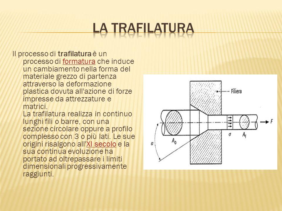 LA TRAFILATURA