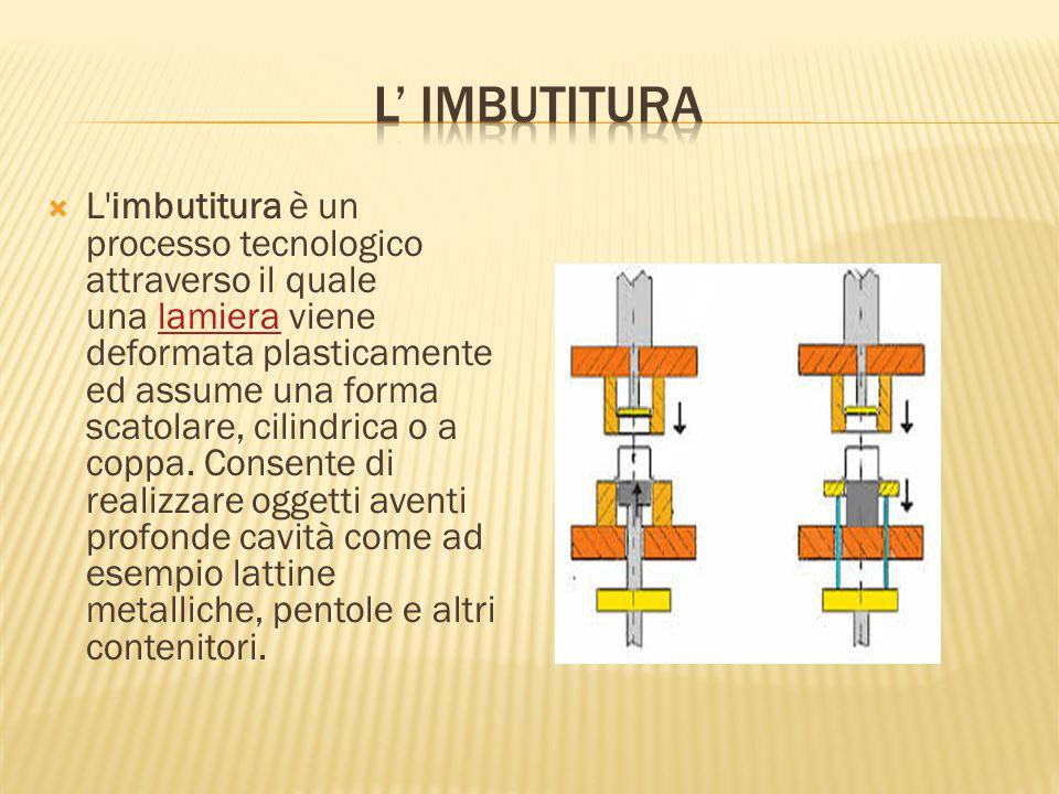 L' IMBUTITURA