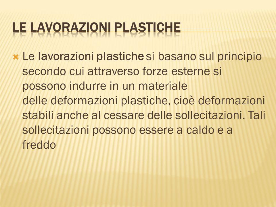 LE LAVORAZIONI PLASTICHE