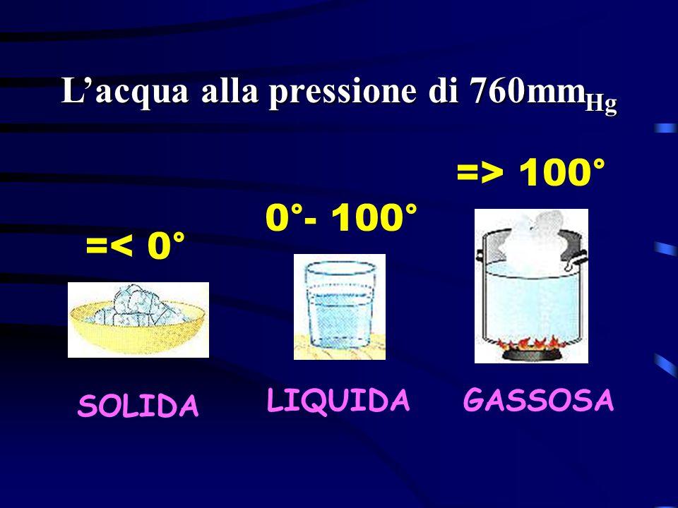 L'acqua alla pressione di 760mmHg