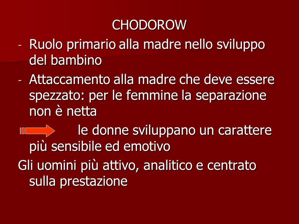 CHODOROW Ruolo primario alla madre nello sviluppo del bambino.