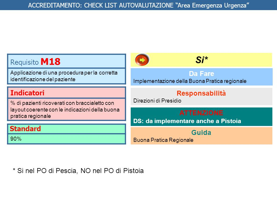 ACCREDITAMENTO: CHECK LIST AUTOVALUTAZIONE Area Emergenza Urgenza