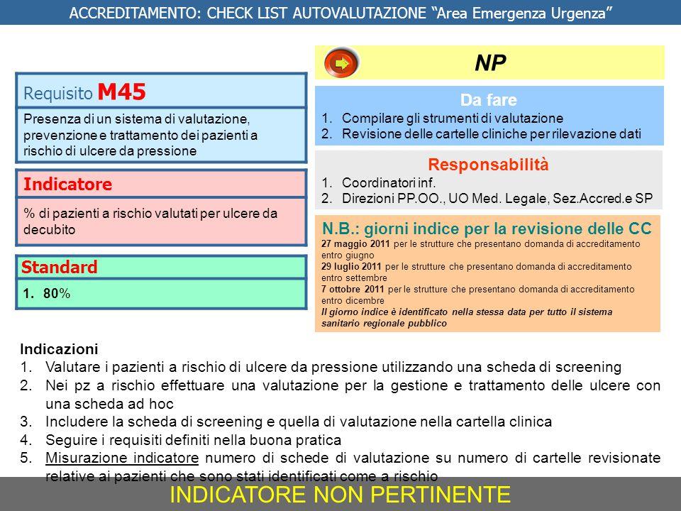 N.B.: giorni indice per la revisione delle CC
