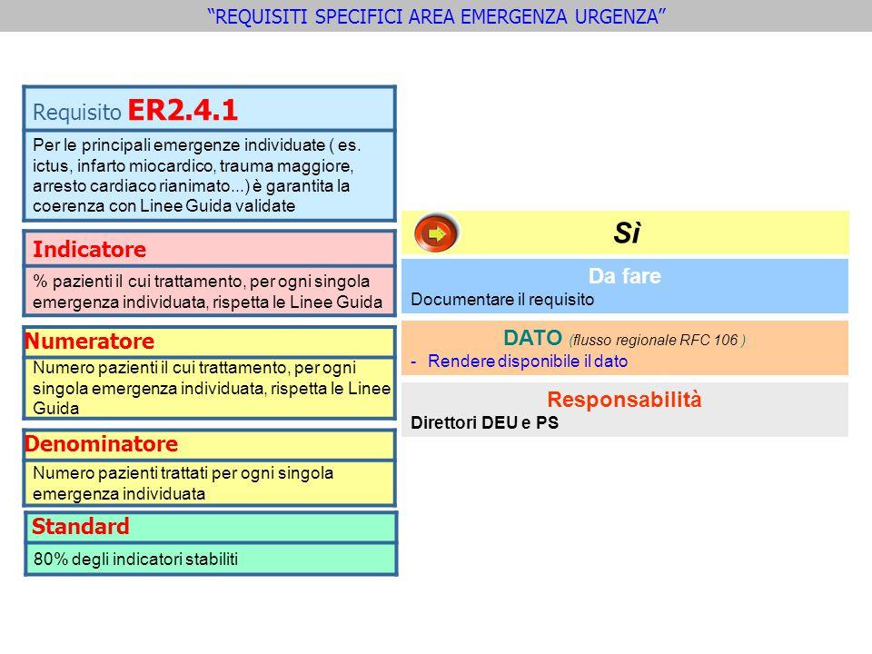 Sì Requisito ER2.4.1 Indicatore Numeratore Denominatore Standard