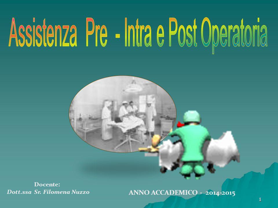 Dott.ssa Sr. Filomena Nuzzo