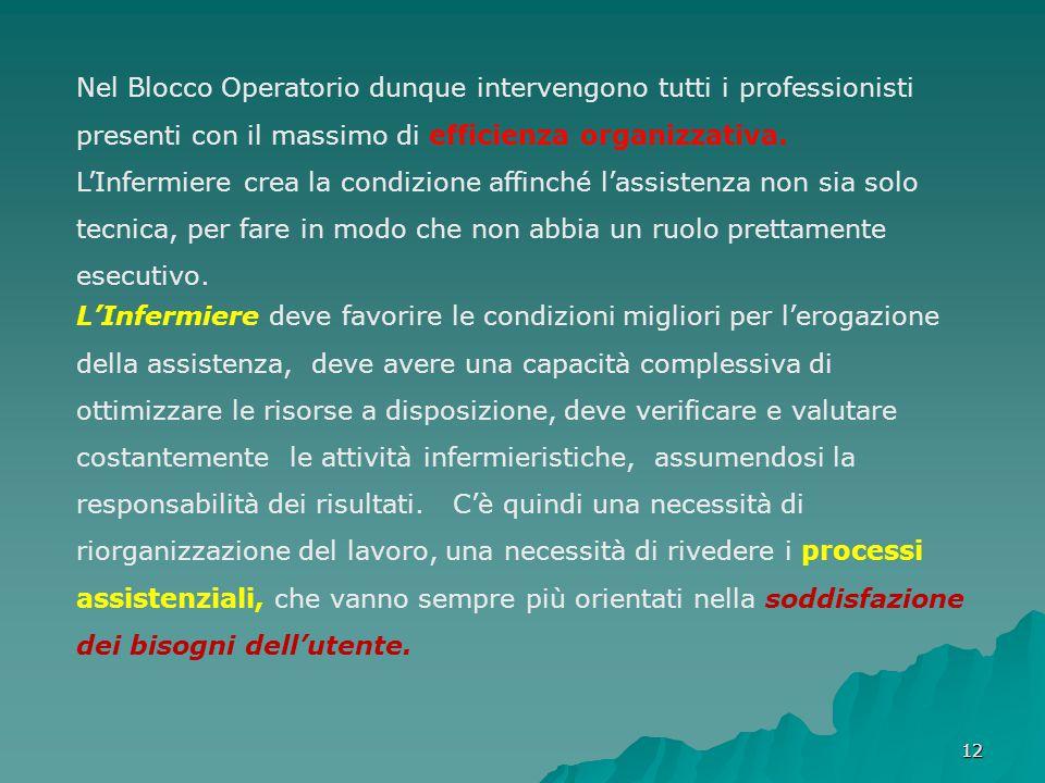 Nel Blocco Operatorio dunque intervengono tutti i professionisti presenti con il massimo di efficienza organizzativa.