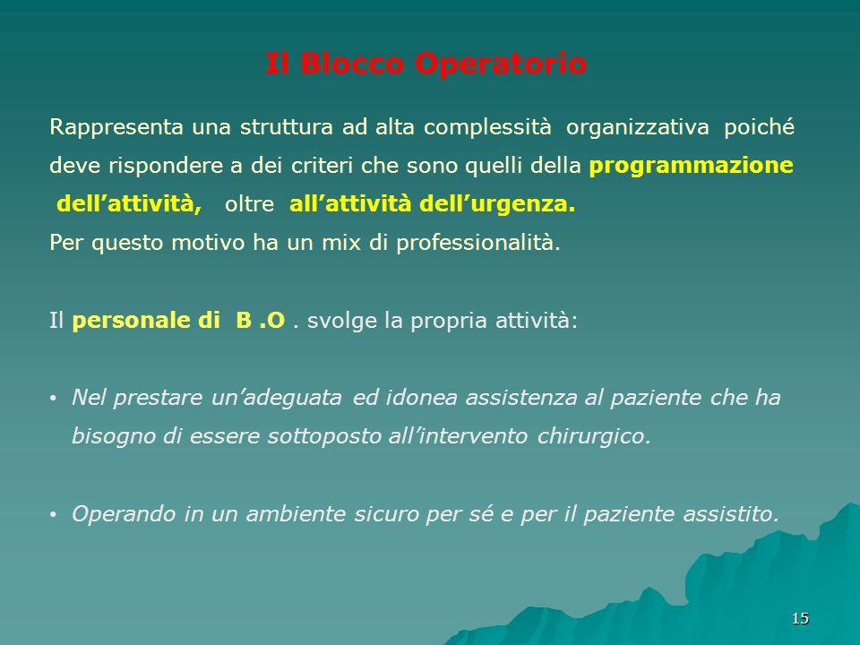 Il Blocco Operatorio Rappresenta una struttura ad alta complessità organizzativa poiché.