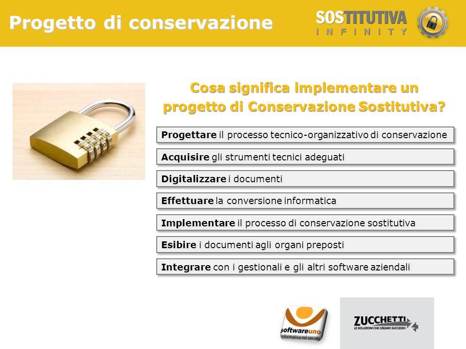 Cosa significa implementare un progetto di Conservazione Sostitutiva