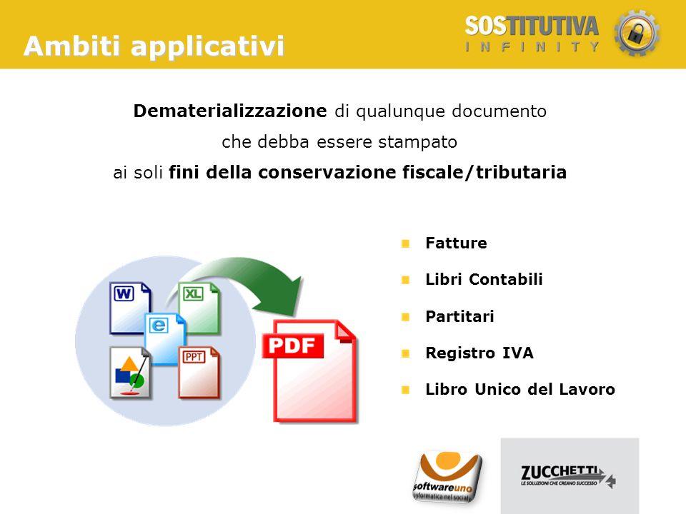 Ambiti applicativi Dematerializzazione di qualunque documento