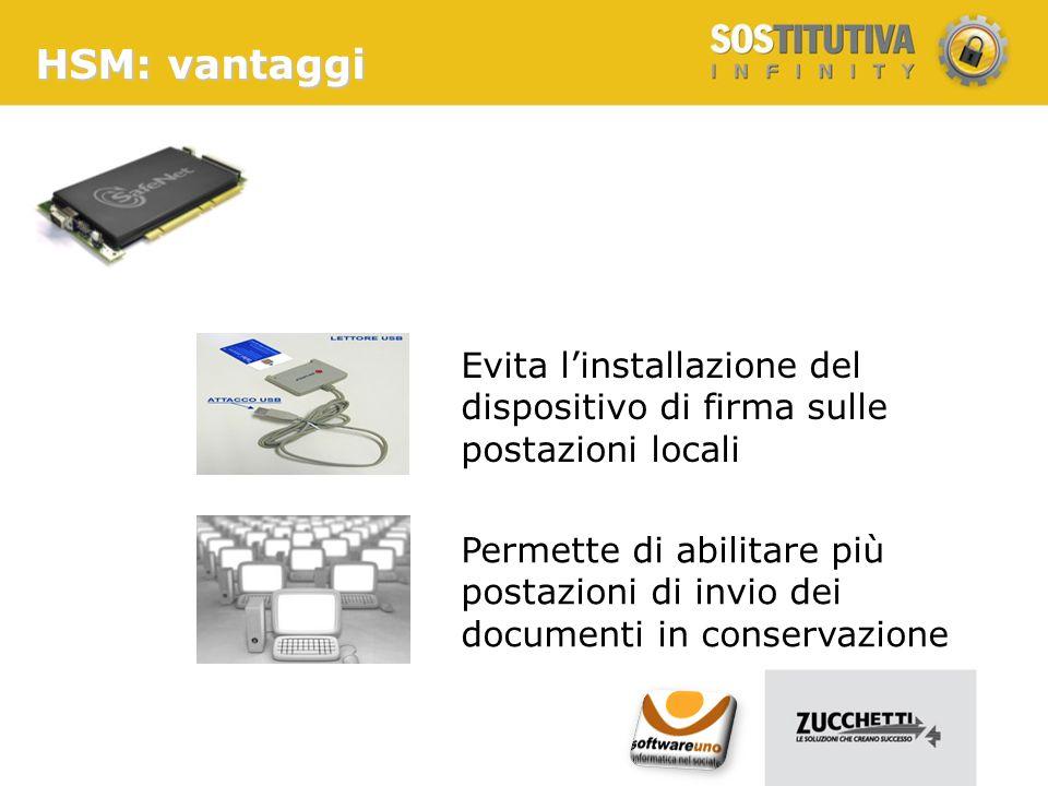 HSM: vantaggi Evita l'installazione del dispositivo di firma sulle postazioni locali.
