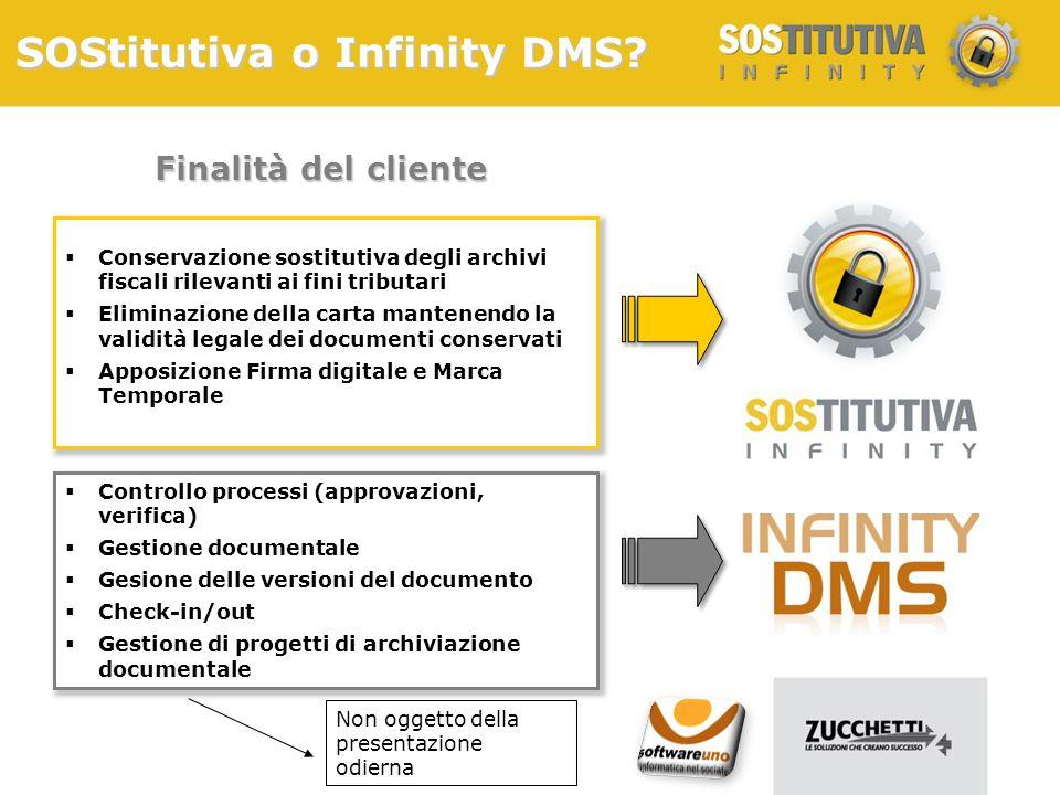 SOStitutiva o Infinity DMS