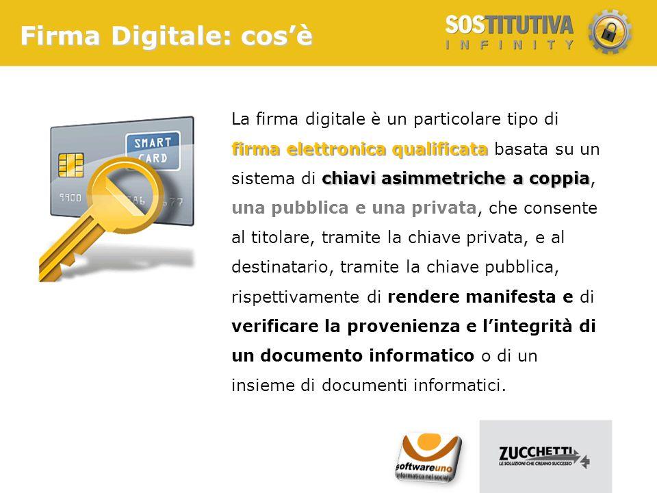 Firma Digitale: cos'è La firma digitale è un particolare tipo di