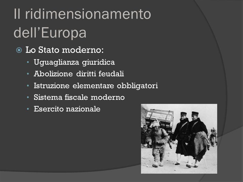 Il ridimensionamento dell'Europa