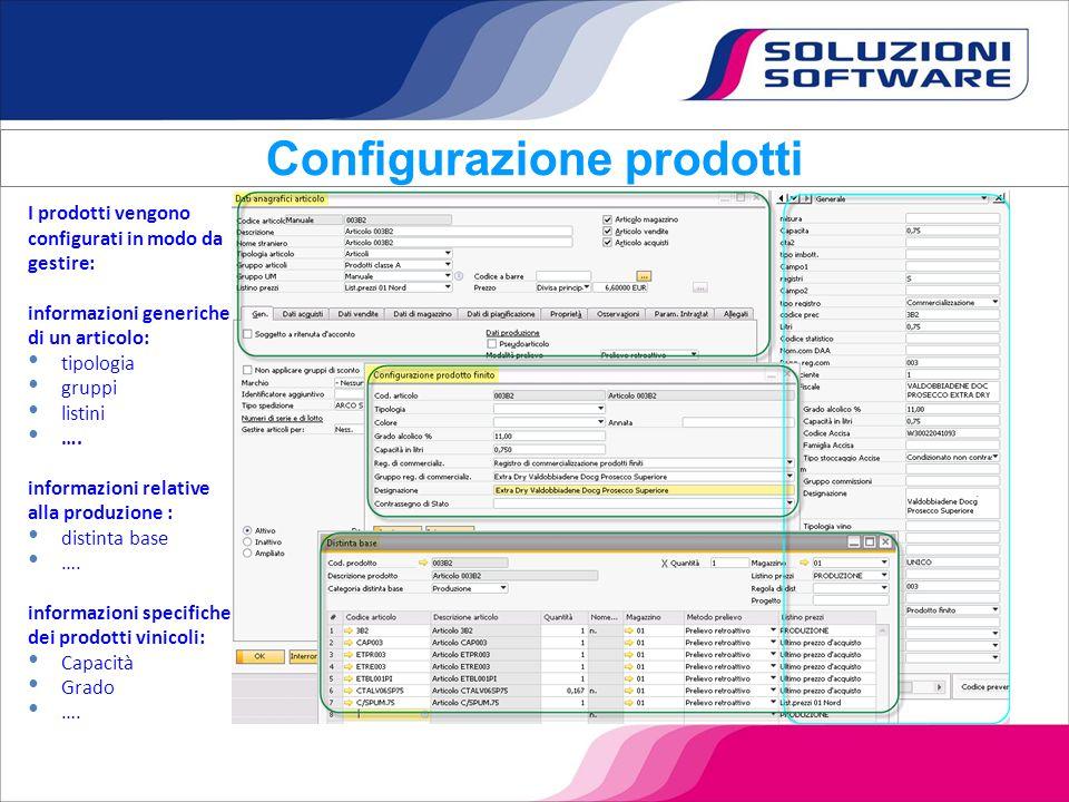 Configurazione prodotti