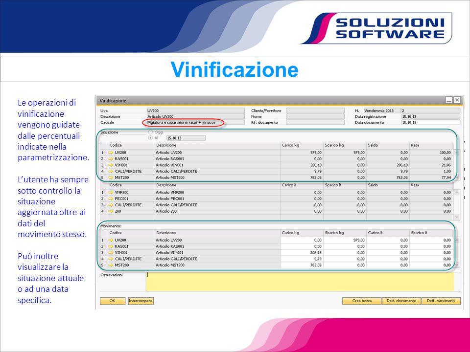 Vinificazione Le operazioni di vinificazione vengono guidate dalle percentuali indicate nella parametrizzazione.