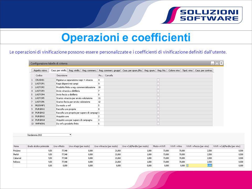 Operazioni e coefficienti