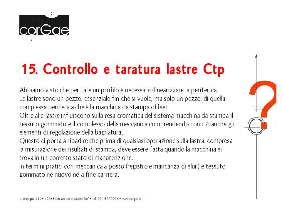 15. Controllo e taratura lastre Ctp