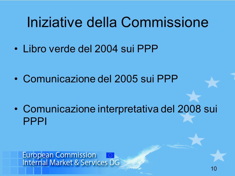 Iniziative della Commissione