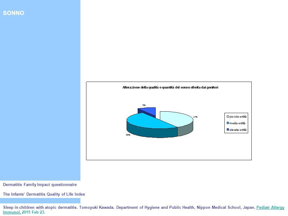 SONNO Dermatitis Family Impact questionnaire