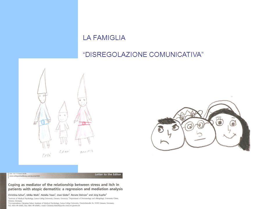 LA FAMIGLIA DISREGOLAZIONE COMUNICATIVA
