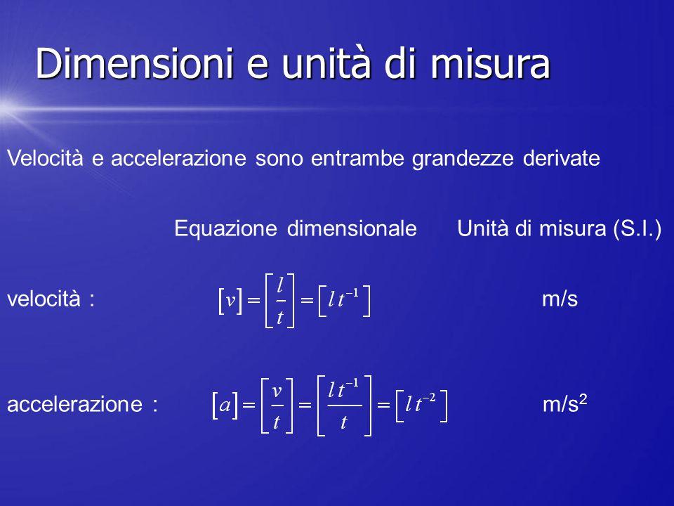 Dimensioni e unità di misura