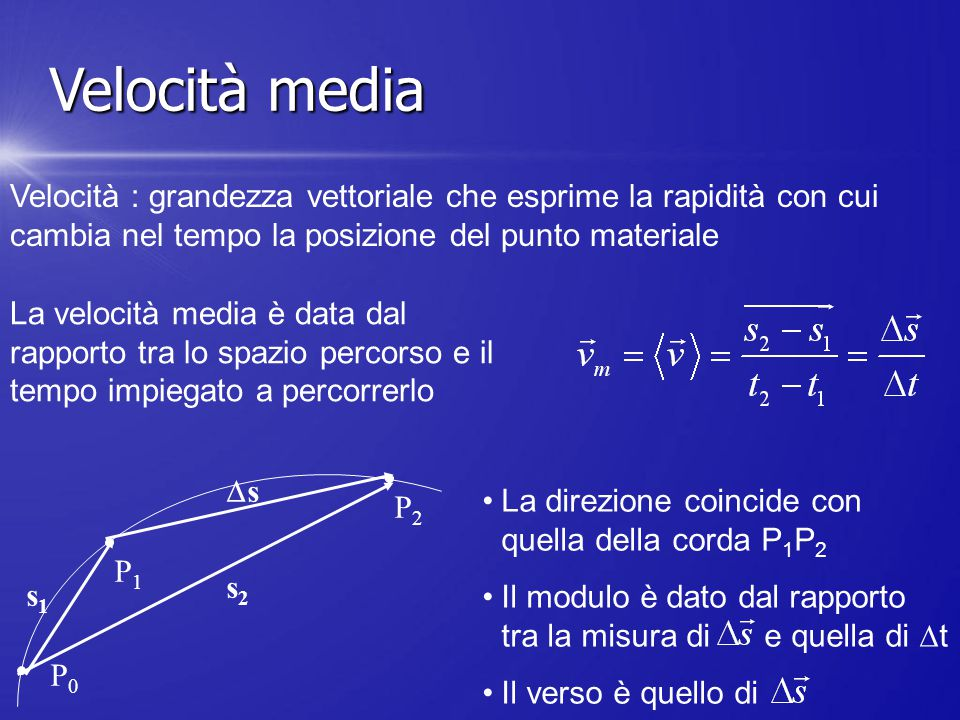 Velocità media Velocità : grandezza vettoriale che esprime la rapidità con cui cambia nel tempo la posizione del punto materiale.