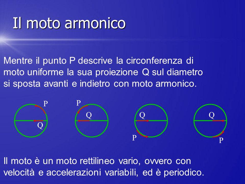Il moto armonico