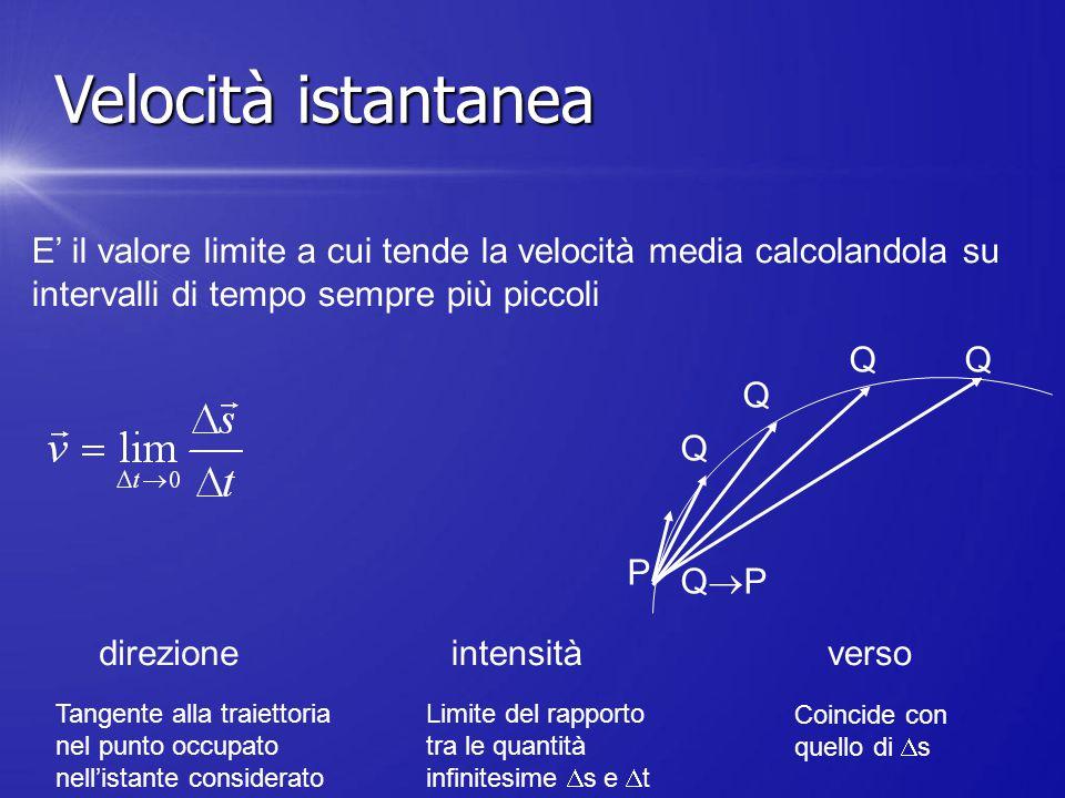 Velocità istantanea E' il valore limite a cui tende la velocità media calcolandola su intervalli di tempo sempre più piccoli.