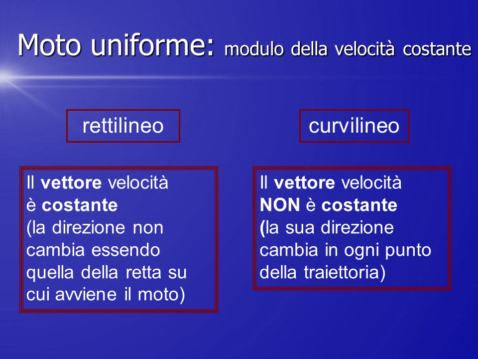 Moto uniforme: modulo della velocità costante