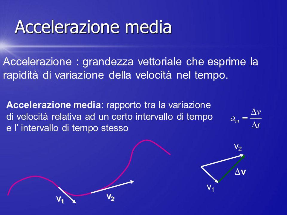 Accelerazione media Accelerazione : grandezza vettoriale che esprime la rapidità di variazione della velocità nel tempo.