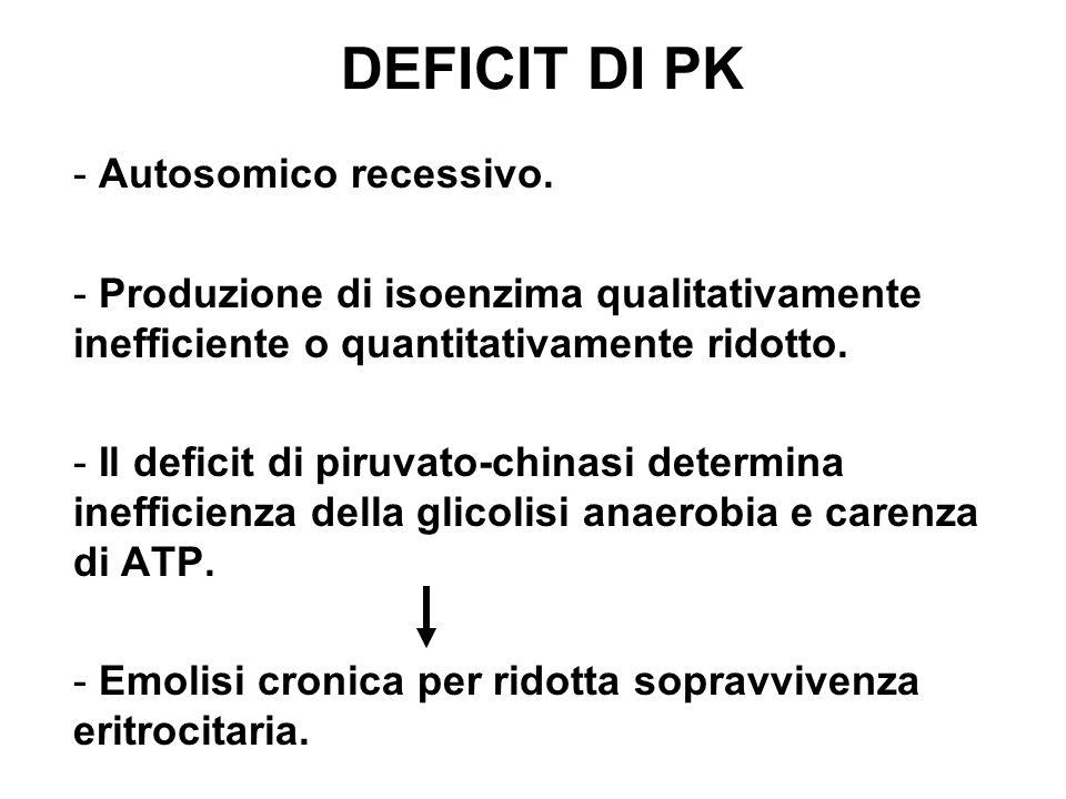 DEFICIT DI PK Autosomico recessivo.