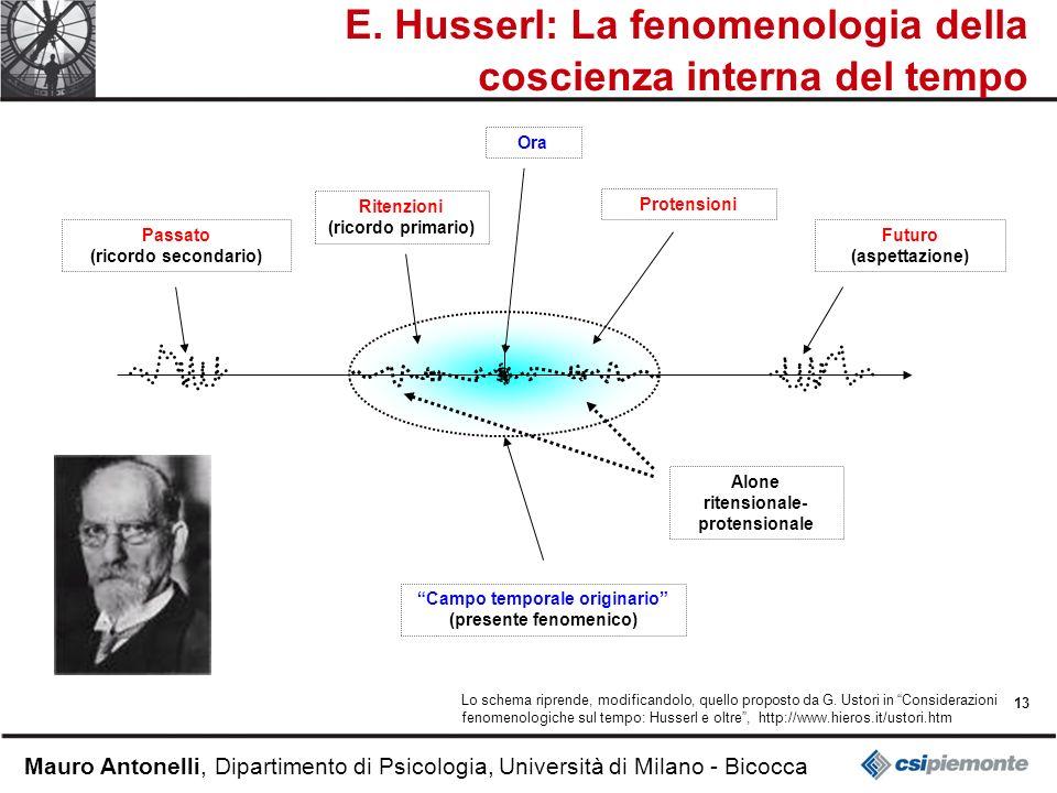 E. Husserl: La fenomenologia della coscienza interna del tempo