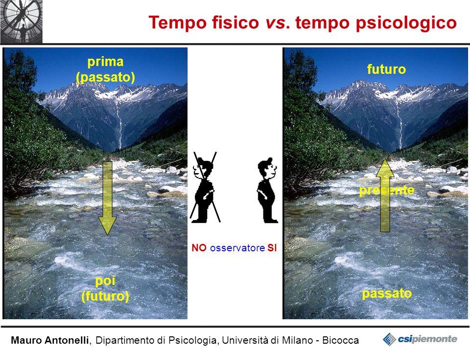 Tempo fisico vs. tempo psicologico