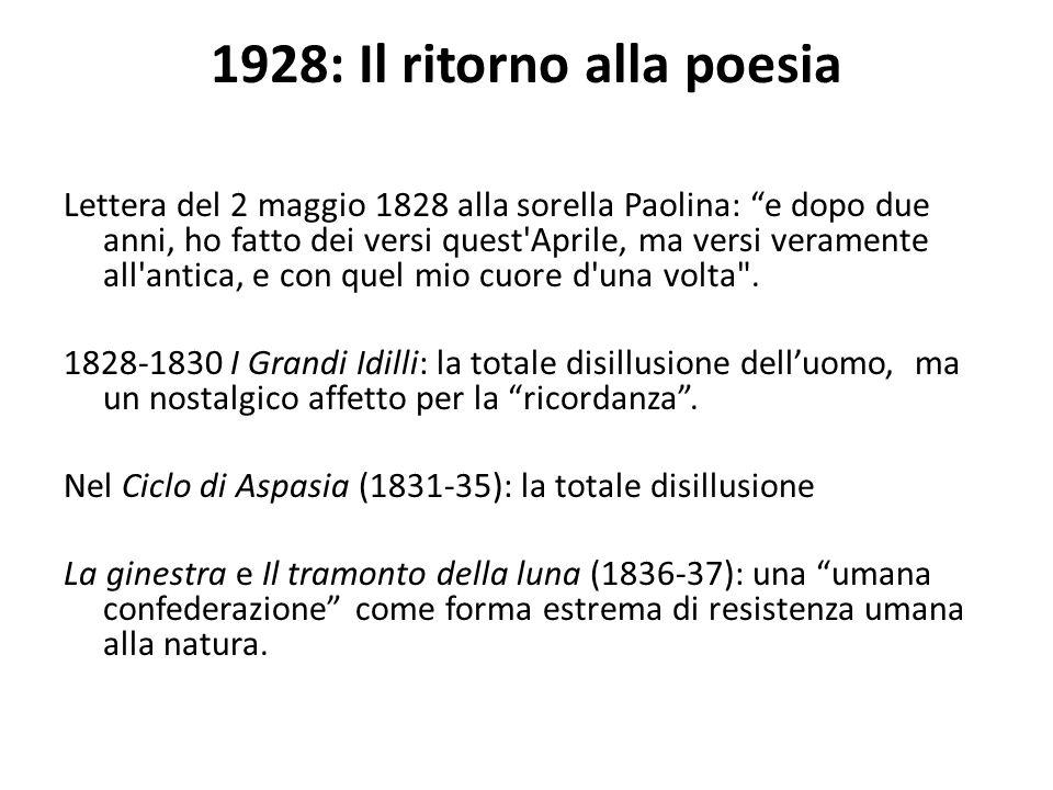 1928: Il ritorno alla poesia