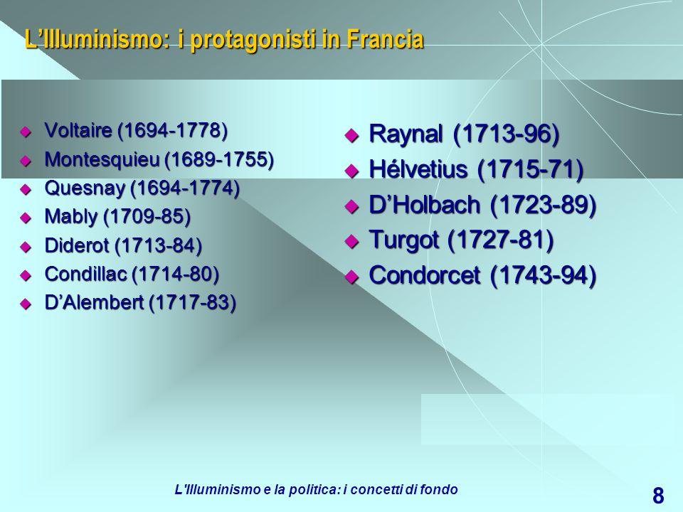 L'Illuminismo: i protagonisti in Francia