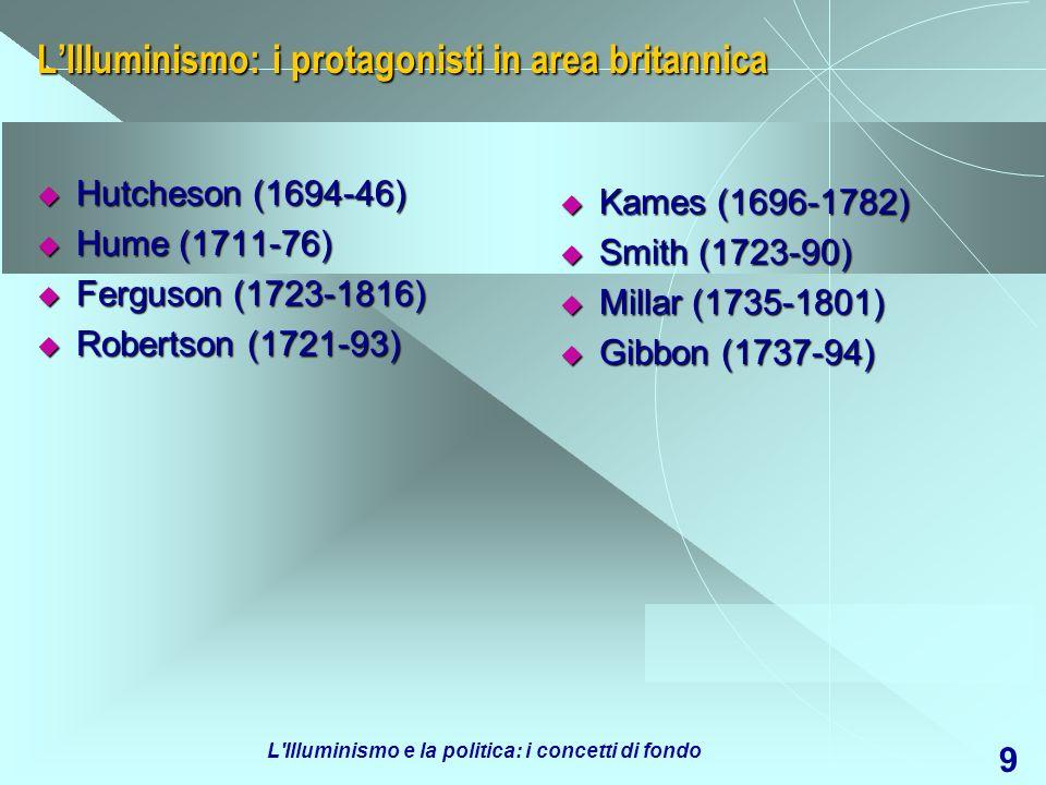 L'Illuminismo: i protagonisti in area britannica