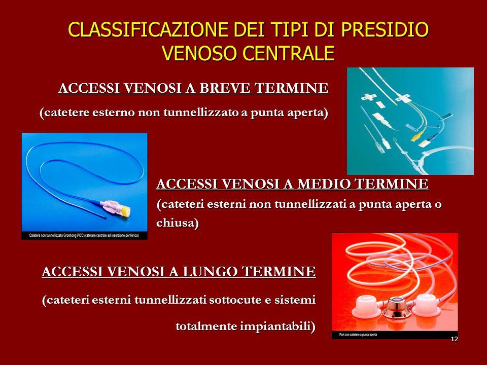 CLASSIFICAZIONE DEI TIPI DI PRESIDIO VENOSO CENTRALE