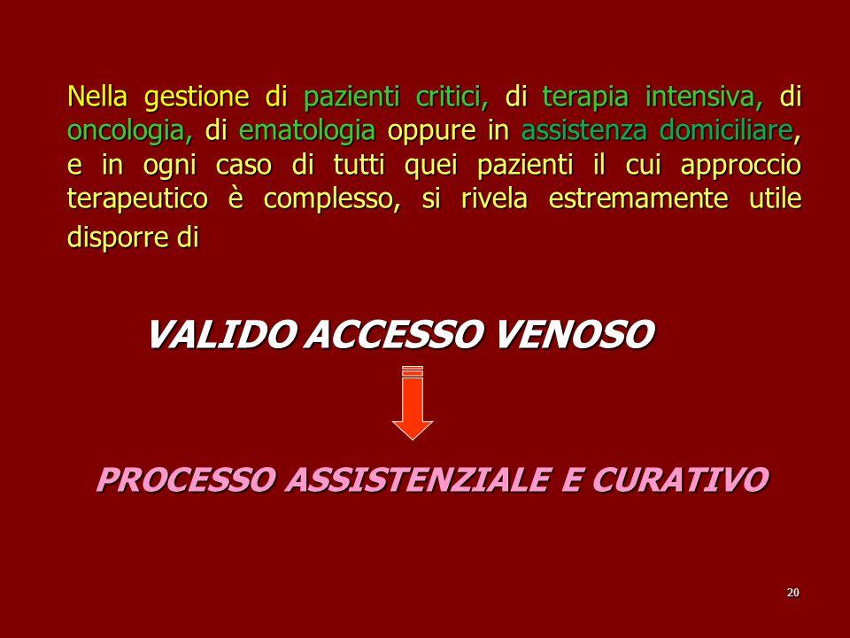 PROCESSO ASSISTENZIALE E CURATIVO
