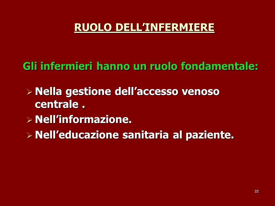 RUOLO DELL'INFERMIERE