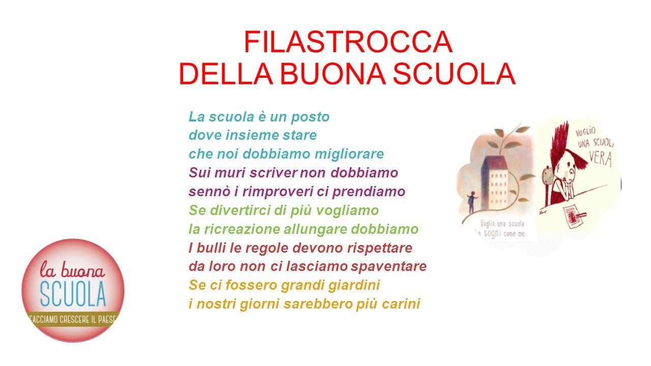 Popolare Lettera aperta al Presidente del Consiglio Matteo Renzi - ppt  JE46