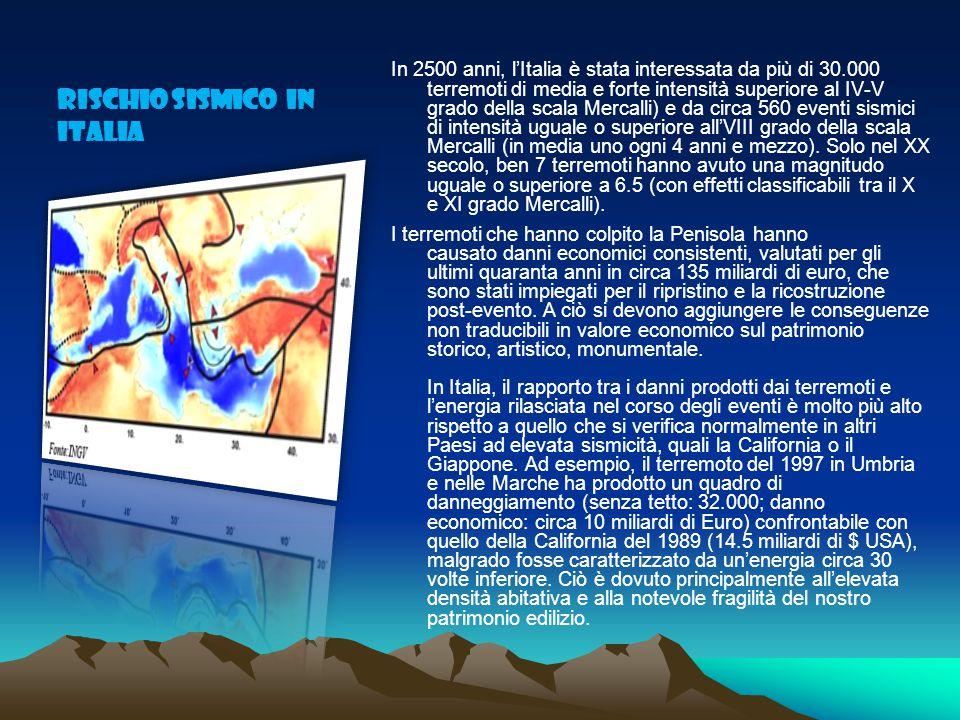 Rischio sismico in Italia