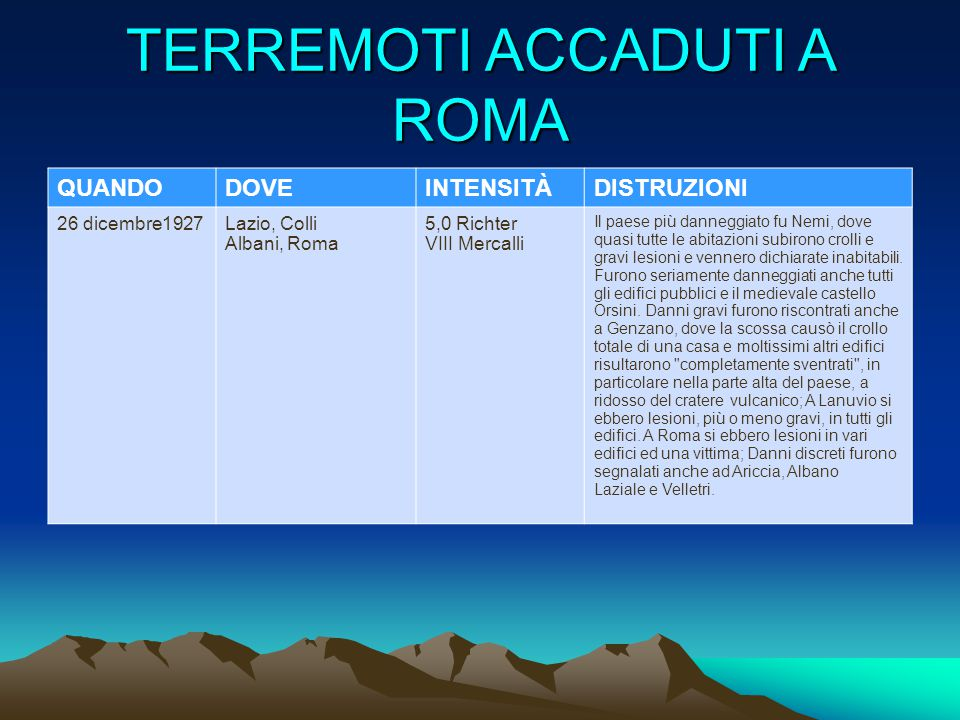 TERREMOTI ACCADUTI A ROMA