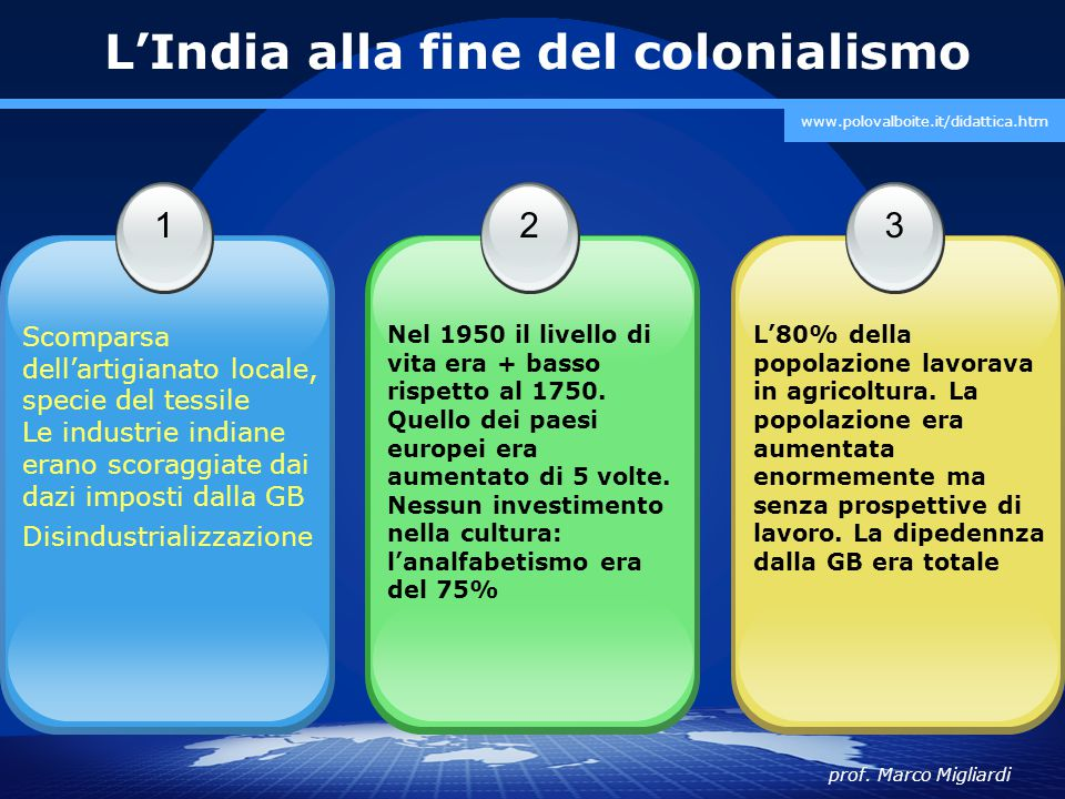 L'India alla fine del colonialismo